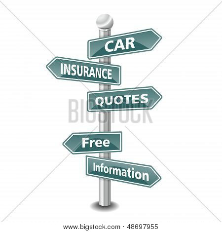 CAR INSURANCE QUOTES icon as signpost - NEW TOP TREND