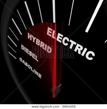 Racing Through Alternative Fuel Sources - Speedometer