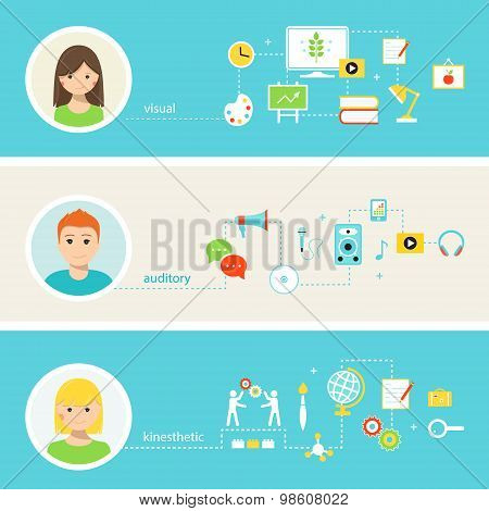 Children with Visual, Auditory and Kinesthetic Learning Styles. Infographics Design Illustration poster