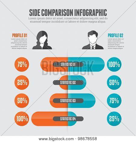 Side Comparison Infographic