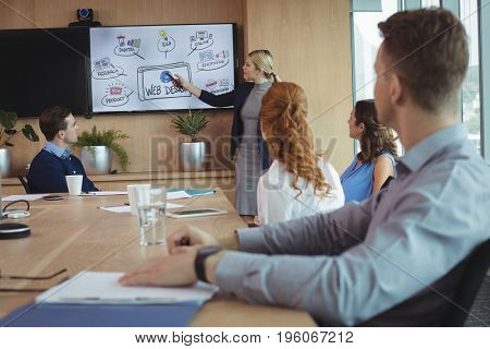 Young businesswoman discussing with colleagues over whiteboard during meeting in board room