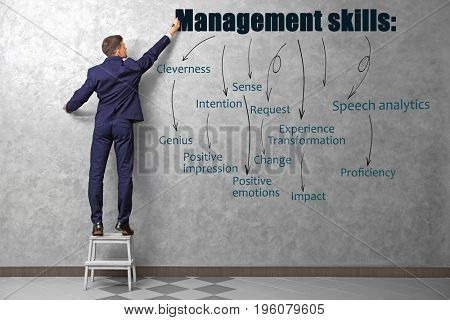 Man drawing diagram of MANAGEMENT SKILLS on grey wall