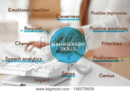 Diagram of MANAGEMENT SKILLS and woman with phone on background