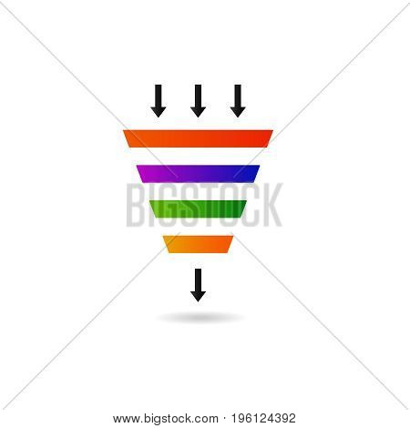 Marketing Funnel for conversion and sales  analysis data rate funnel