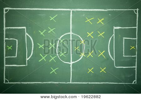 Soccer - Football  Strategy