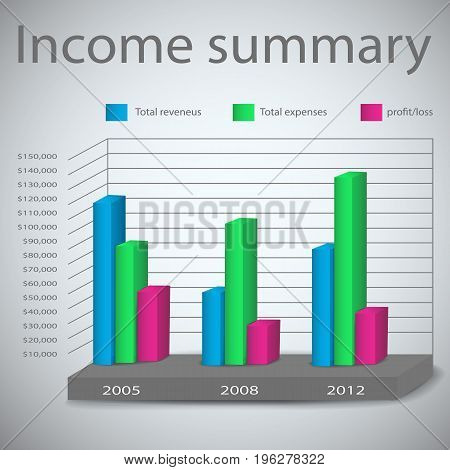 Business income statistics with colorful digrams showing revenues expenses profit and loss on grey background flat vector illustration