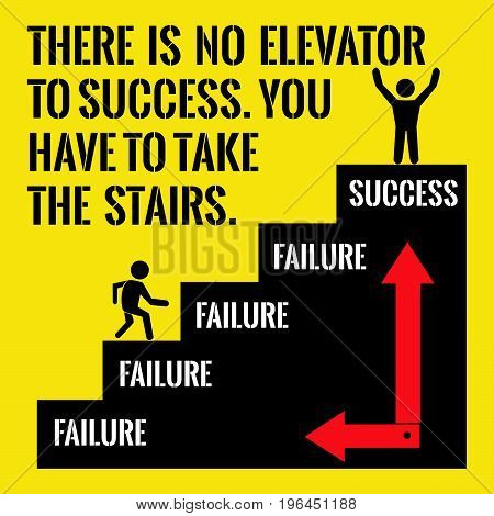 Motivational quote. There is no elevator to success. You have to take the stairs. On yellow background.