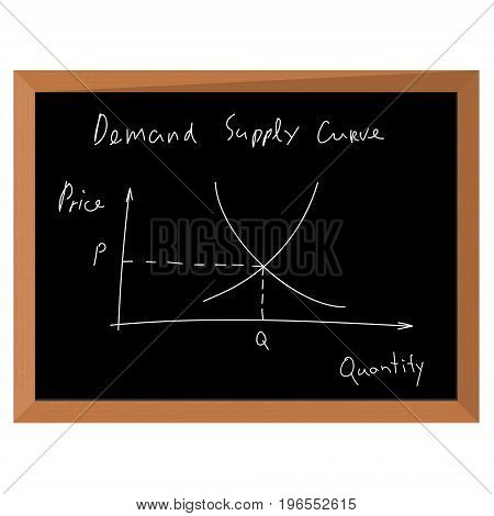 Vector illustration demand and supply chart on black chalkboard. Demand and supply graph on blackboard