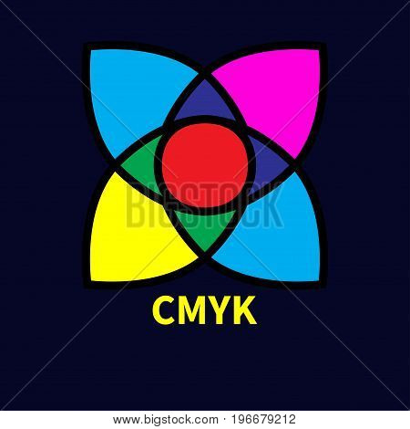 Logo printing house. Icon flower subtractive and addictive color models cmyk and rgb. Intersecting colored drops. Vector illustration.