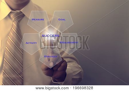 Man Hand Pressing On Business Key.  Business Success Concept.