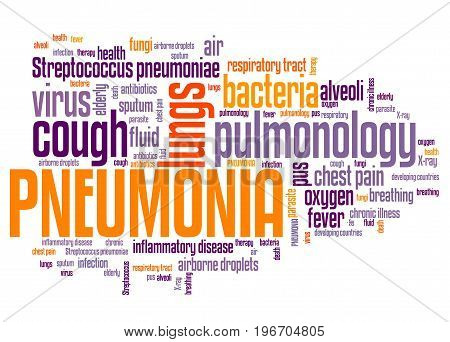 Pneumonia Word Cloud