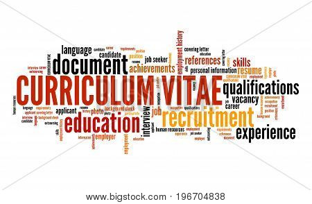Cv Word Cloud