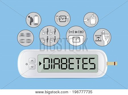 Blood test machine and icon about common symptoms in people who have diabetes.