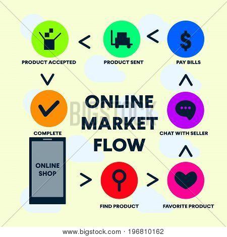 flow online shop, flow online shop illustration