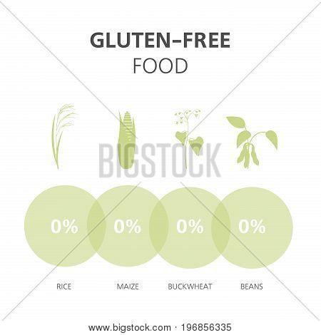 Celiac disease. Gluten free food. Allergy. Infographics