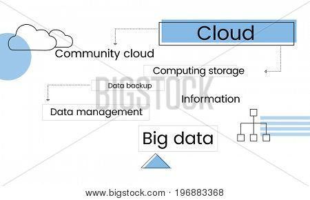 Illustration of cloud computing data management