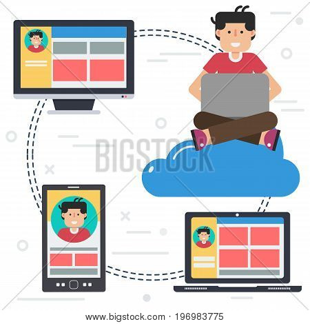 Vector illustration of online cloud storage connected with all devices and sitting man user with computer in internet. Square web flat banner