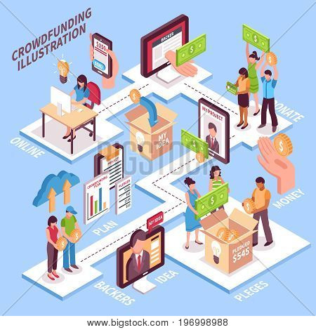Online crowdfunding projects ideas and plans concept on blue background isometric vector illustration