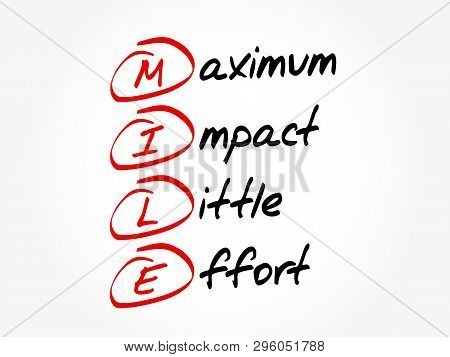 MILE - Maximum impact little effort acronym, business concept background poster
