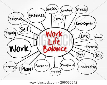Work Life Balance Mind Map Flowchart, Business Concept For Presentations And Reports