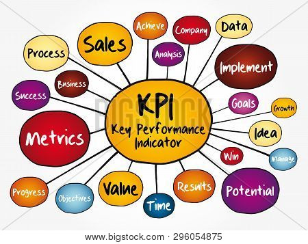 Kpi - Key Performance Indicator Mind Map Flowchart, Business Concept For Presentations And Reports