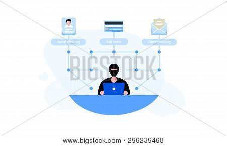 A Hacker Who S Making Illegal Phishing Actions, Such As Spare And Clone Phishing, With The Help Of E