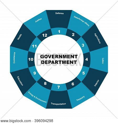 Diagram Of Government Departments With Keywords. It's Mean Different Branches Eps 10 - Isolated On W
