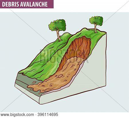 Creep, Downhill Creep Or Soil Creep Is The Downward Progression Of Soil. (debris Avalanche)