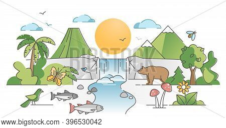 Nature Landscape With Wild Species Habitat Diversity Scene Outline Concept. Overall Harmony And Sust