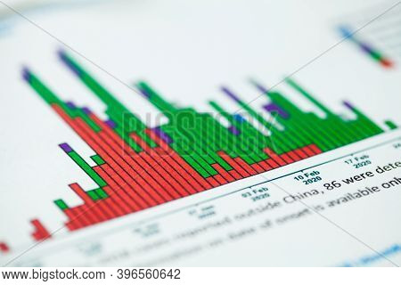 Closeup Detail Of Epidemic Curve Of Covid-19 Cases Identified Outside Of China,by Date Of Report And