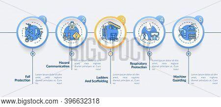 Top Workplace Safety Violations Vector Infographic Template. Hazard Presentation Design Elements. Da