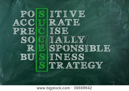 Success On Chalkboard