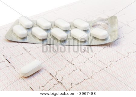 How Pills Affect The Heart Rate