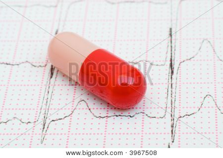 Red Pill On A Cardiogram Heart Trace