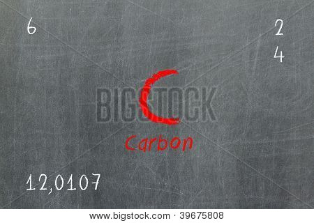 Isolated blackboard with periodic table Carbon Chemistry poster