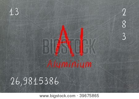 Isolated blackboard with periodic table Aluminium Chemistry poster
