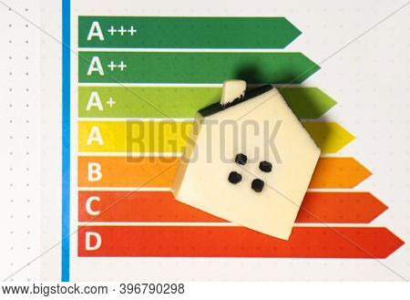 Energy Saving Efficiency In House Building Concept. Toy Little House Lying On The Energy Saving Mark