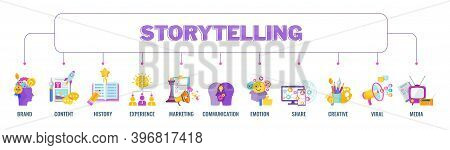 Brand Storytelling Banner. Marketing And Engaging Content.