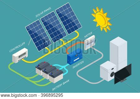 Isometric Solar Panel Cell System With Hybrid Inverter, Controller, Battery Bank And Meter Designed.