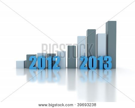Business Growth Per Year