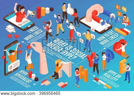 Social Media Hype Horizontal Infographics With People Trying To Be Popular 3d Isometric Vector Illus