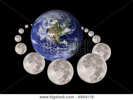 Moon Orbiting