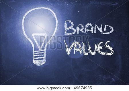Lightbulb On Blackboard, Brand Values