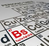 The abbreviation Bs on a peridoic table of elements, with the words You're Full Of It to call out a liar, false, untrustworthy person or company who cannot be trusted poster