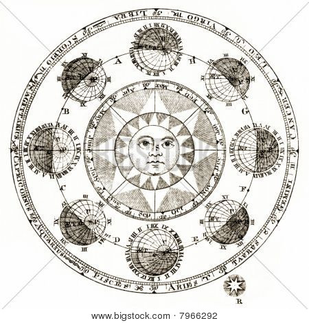 Astronomical Sundial