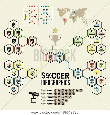 Soccer Infographic, Vector Illustration