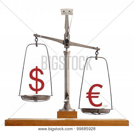 Dollar-euro Currency Scale
