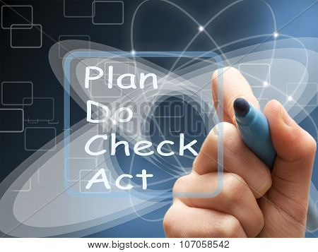 Hand Writes Plan Do Check Act On Screen