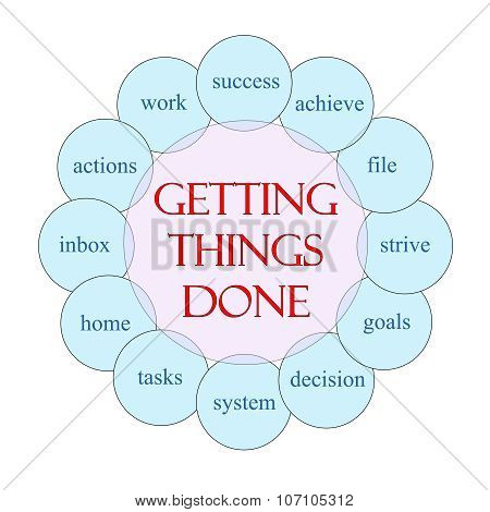 Getting Things Done concept circular diagram in pink and blue with great terms such as success goals system and more. poster