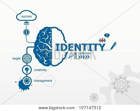 Identity Design Illustration Concepts And Brain For Business, Consulting.